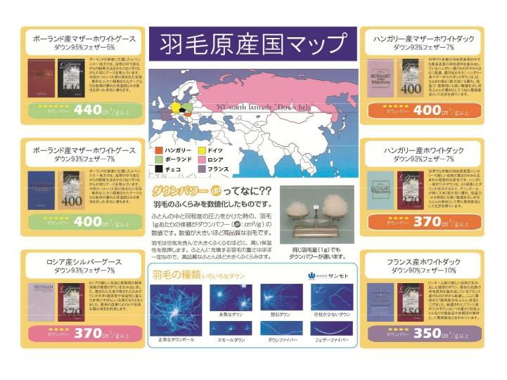 羽毛原産国マップ